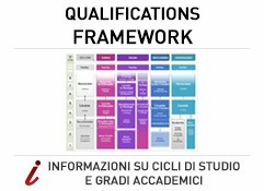 qualification-framework